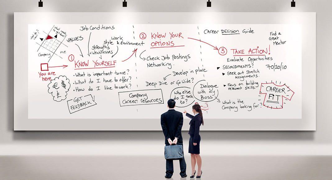 Como fazer um plano de carreira
